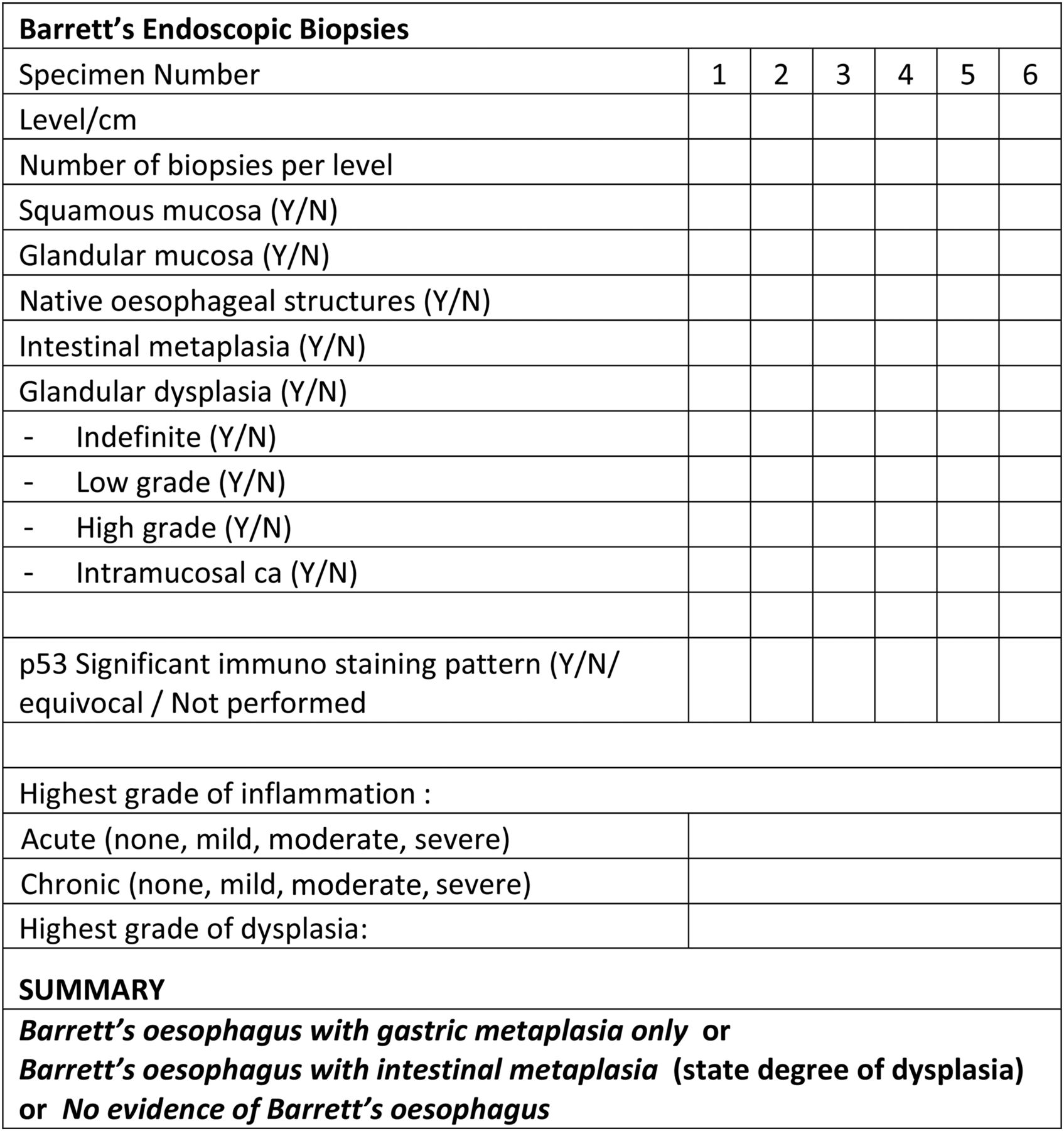 british society of gastroenterology guidelines on the diagnosis figure